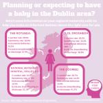 AIMS Ireland, www.aimsireland.ie, dublin birth statistics