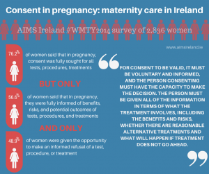 aims ireland consent infograph