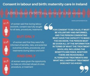 basic consent in labour birth