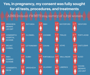 consent in pregnancy