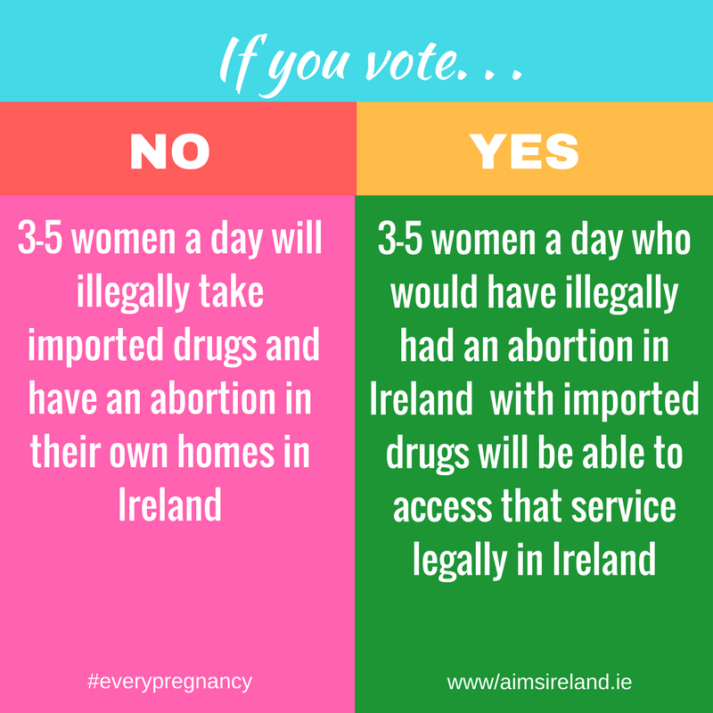 #everypregnancy #aimsireland #ifyouvote #together4yes