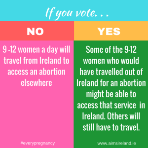 #together4yes #aimsireland #ifyouvote #everypregnancy